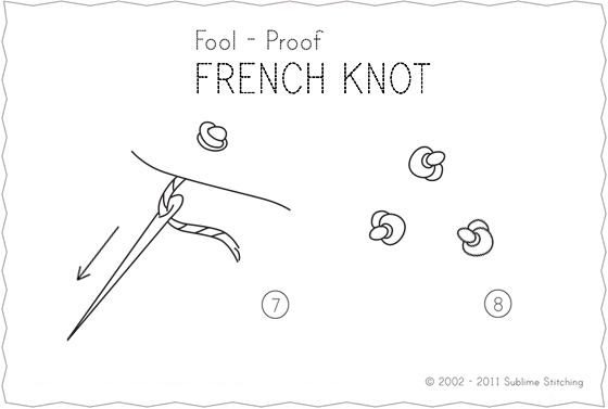 diagram of how to do a french knot