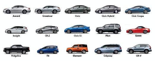 Different Types Kia Cars