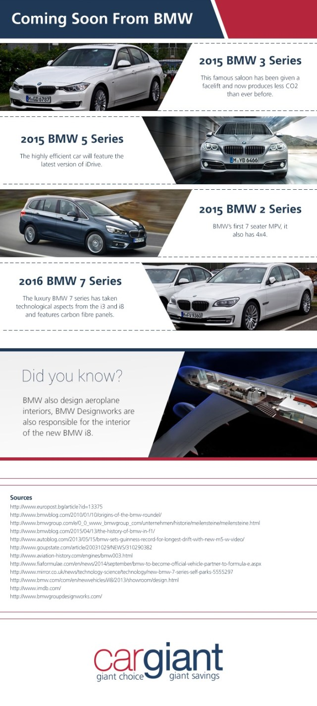 bmw-infographic