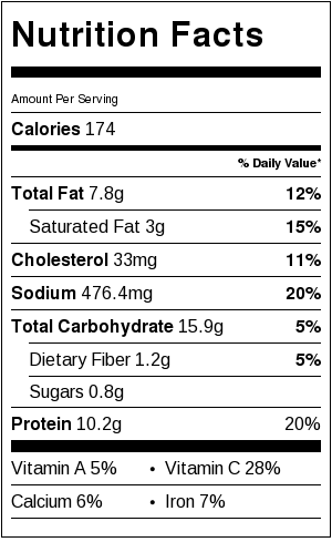 Buffalo Chicken Potato Skins Nutrition Info