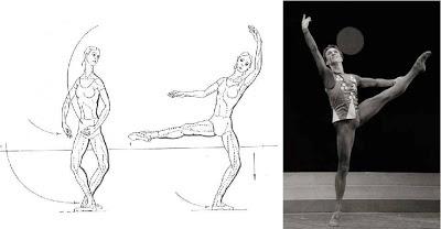 Lesiones quirúrgicas del Deporte y ballet Rose cabriole