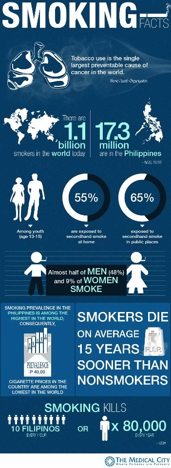 info1 - Starting With the Truth: Three Facts about Smoking You Should Know