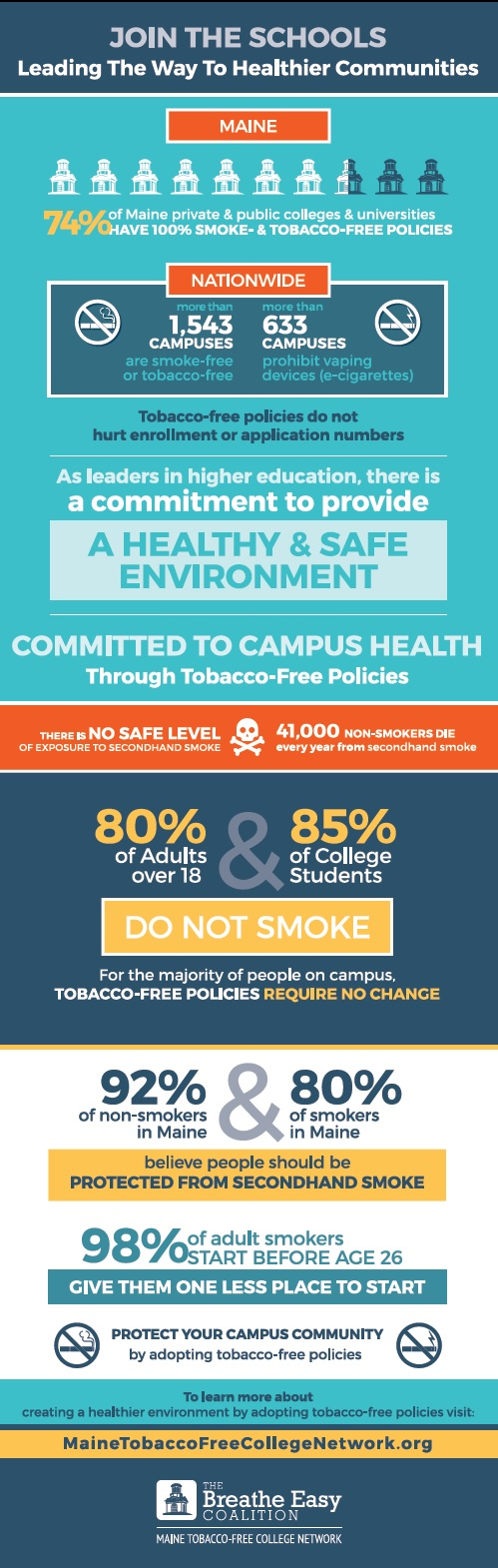 info2 - Learning 101: On-Site Campus Activities to Promote Smoke-Free Environments