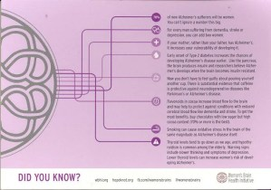 Alzheimer's information at the Women's Brain Health Initiative Launch