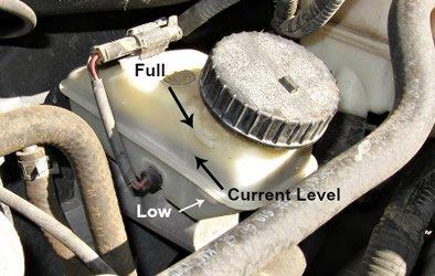 Check brake fluid