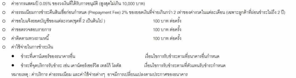 ค่าธรรมเนียม KKP Personal Loan