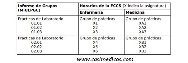 1. Información institucional: El centro y sus servicios.