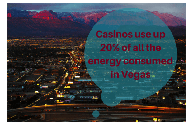 stat showing Las Vegas energy usage over background of the city at night