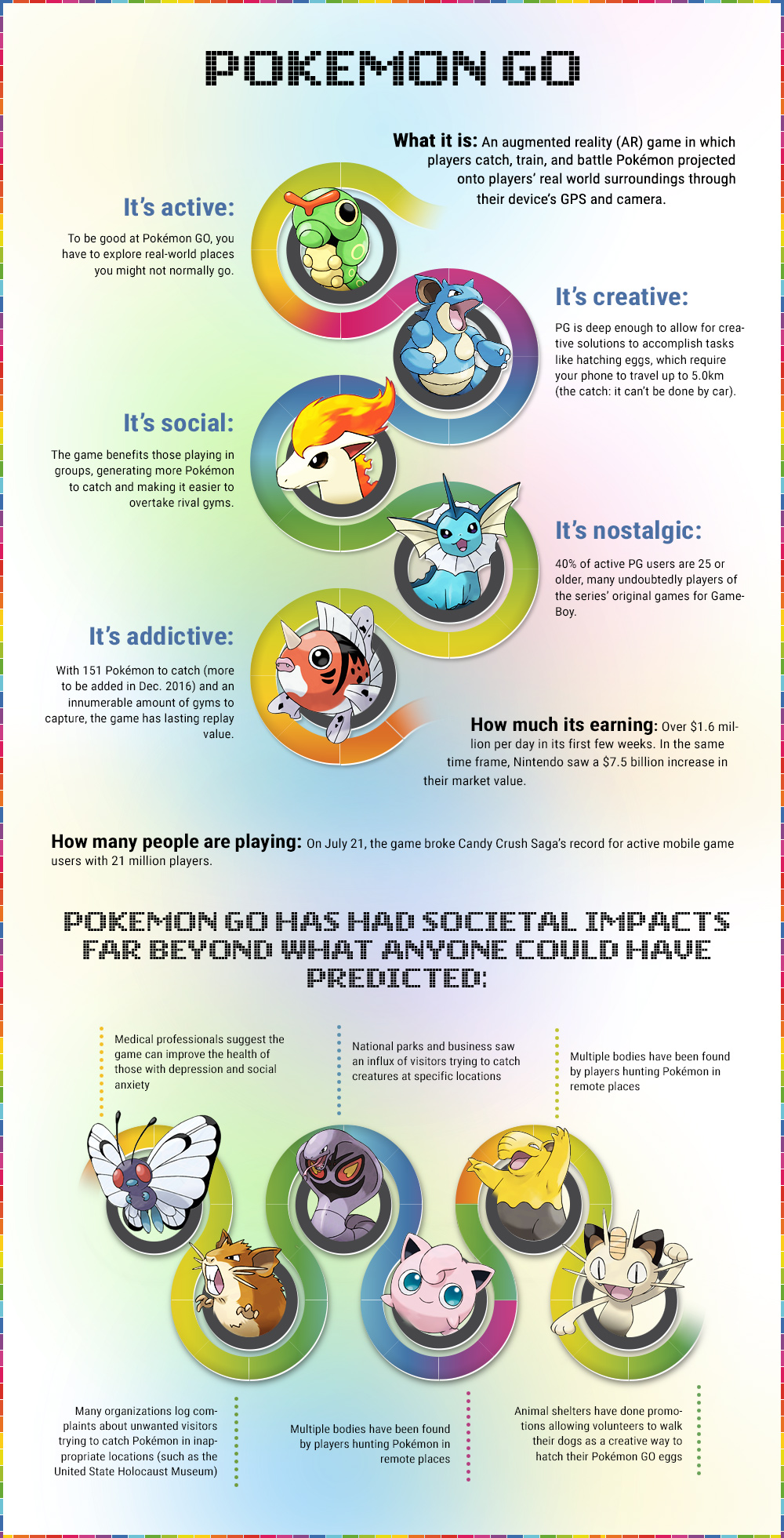 Pokemon GO. (Source: tombola.com)