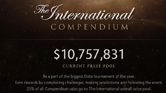 An example of a tournament prize pool at big Dota events