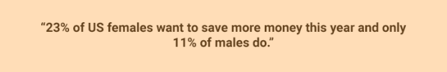 quote on beige background showing statistics of men and women's spending