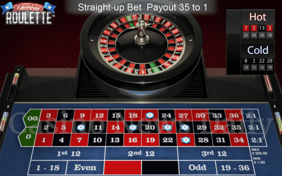 Best Numbers to Play on a Roulette Table