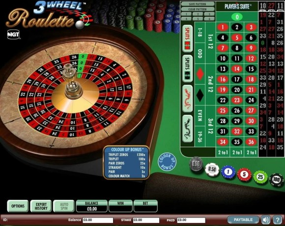 Roulette Review - Immersive Roulette Review – The Best ...