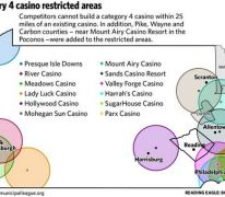 Is a Reading casino a good bet? | Reading Eagle – NEWS