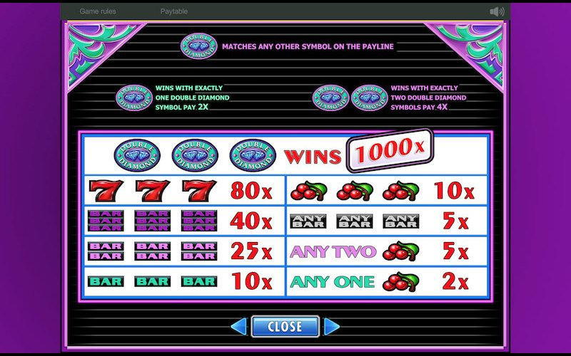 Double Diamond slots sites – Play the classic 3-reeler with a hefty £10,000 Jackpot.