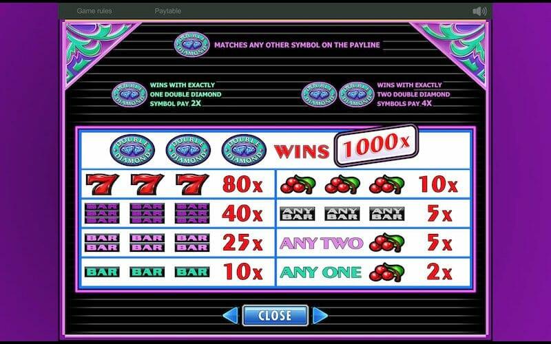 Double Diamond slot screenshot image