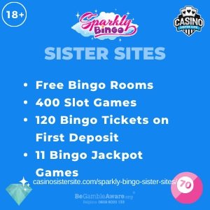 "Featured image for the Sparkly Bingo sister sites article showing the brand's logo and the text: ""Free Bingo Rooms. 400 Slot Games. 120 Bingo Tickets on First Deposit. 11 Bingo Jackpot Games."""