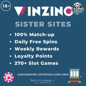 Winzino sister sites square banner with Turquoise 	background and the text:	100% match up, daily free spins, weekly rewards, loyalty points nd 270+ slot games.	the bottom left and right display the images of 	A casino chip and a slot machine.	18+ symbol on the top left corner and the BeGambleAware.org logo with Helpline: 0808 8020133 is displayed on the bottom center of the image.