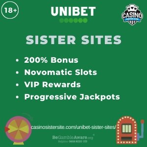 """Featured image for the Unibet sister sites article showing the brand's logo and the text: """"200% Bonus. Novomatic Slots. VIP Rewards. Progressive Jackpots."""""""