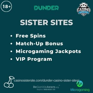 "Featured image for the Dunder Casino sister sites article showing the brand's logo and the text: ""Free Spins. Match-Up Bonus. Microgaming Jackpots. VIP Program."""