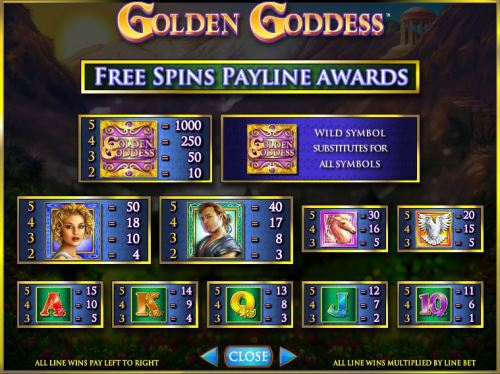casino surveillance salary Casino