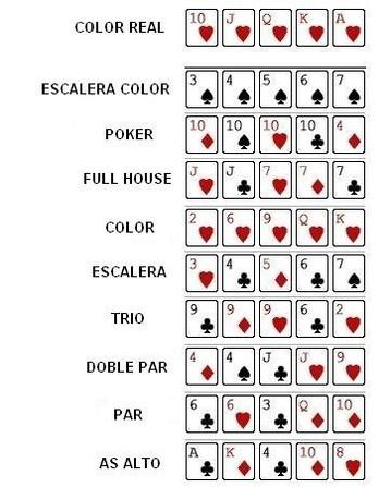 Gambling forms