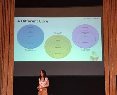 Cassandra speaking at TestBash Germany 2019
