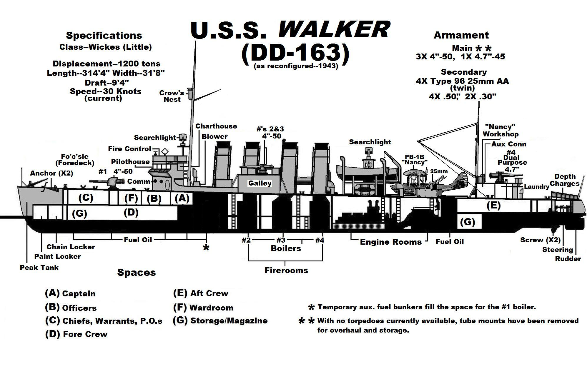 Destroyermen: Three Minutes To War