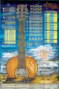 "The Guitar Poster™ 24""x36"""