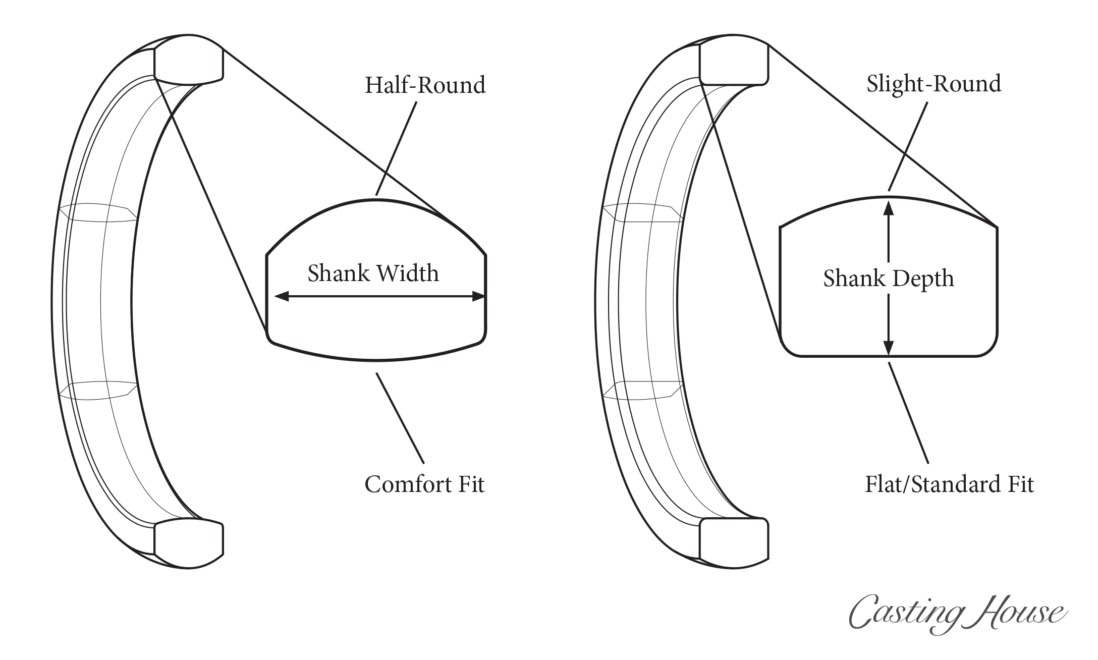 Diamonds Settings Rings And Band Types