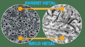Cast Iron Welding Process Gas Fusion