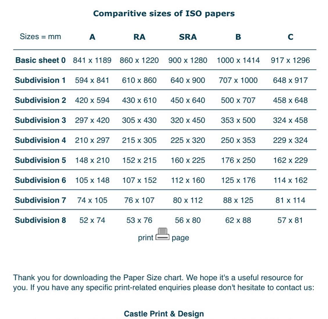 Envelope & Paper Sizes