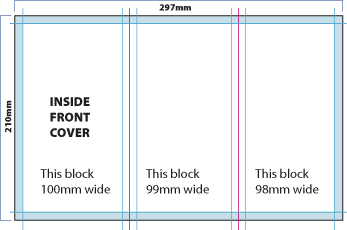 How to design an A4 folded leaflet fig. 3