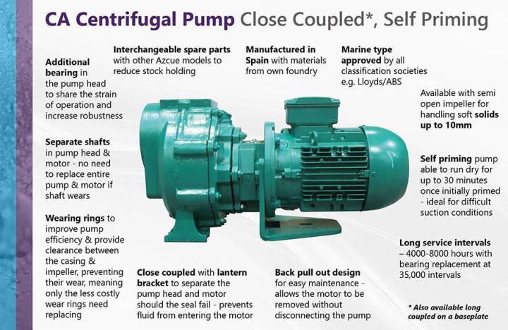 Pentax Water Pump Spare Parts | Newmotorjdi co