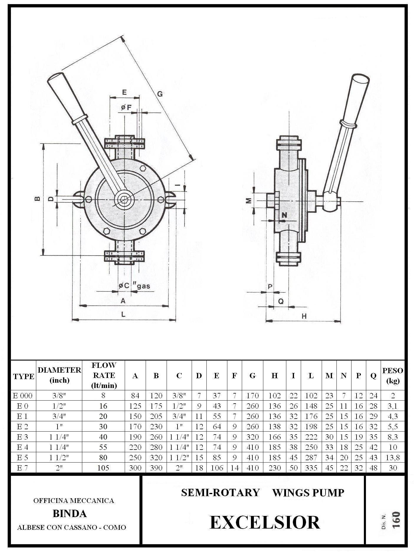 Binda Excelsior G Semi Rotary Hand Pump Amp Manual Pump