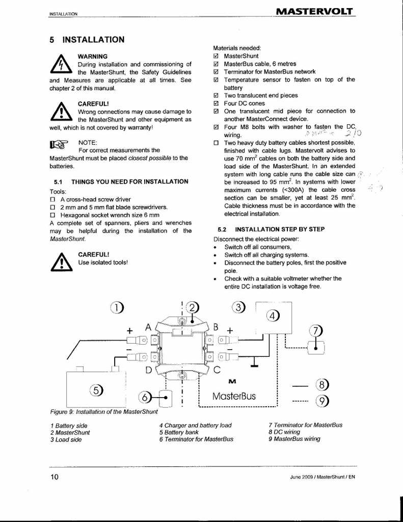Rule Mate 1100 Wiring Diagram Electrical Diagrams 500 750 2839