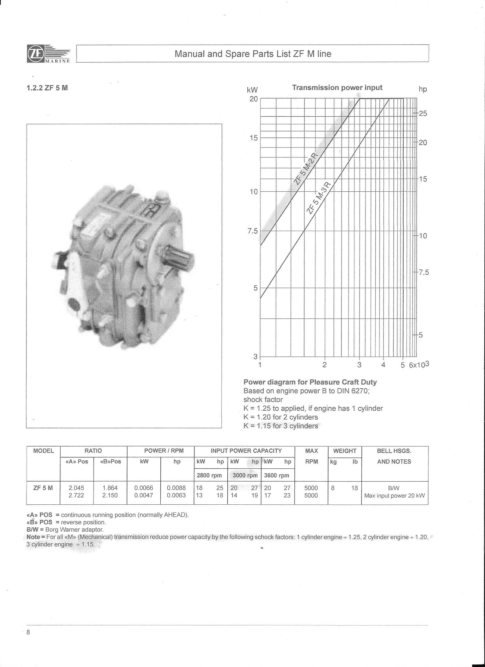 Wrong Gearbox At M25xpb Westerbeke Engine