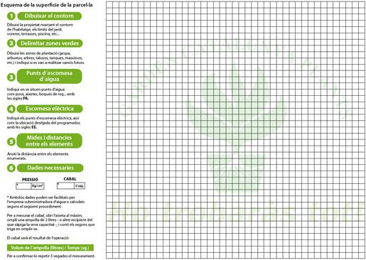 Descargar díptico para diseñar tu esquema de riego a medida