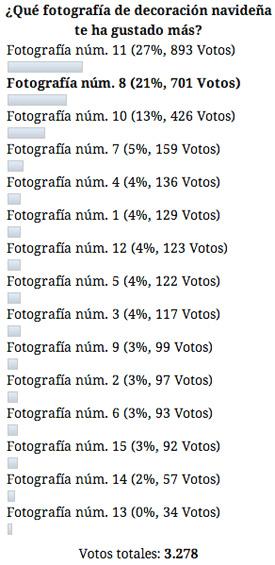 resultados-encuesta-castellano