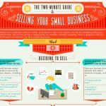 The Optimal Steps For Selling Your Business