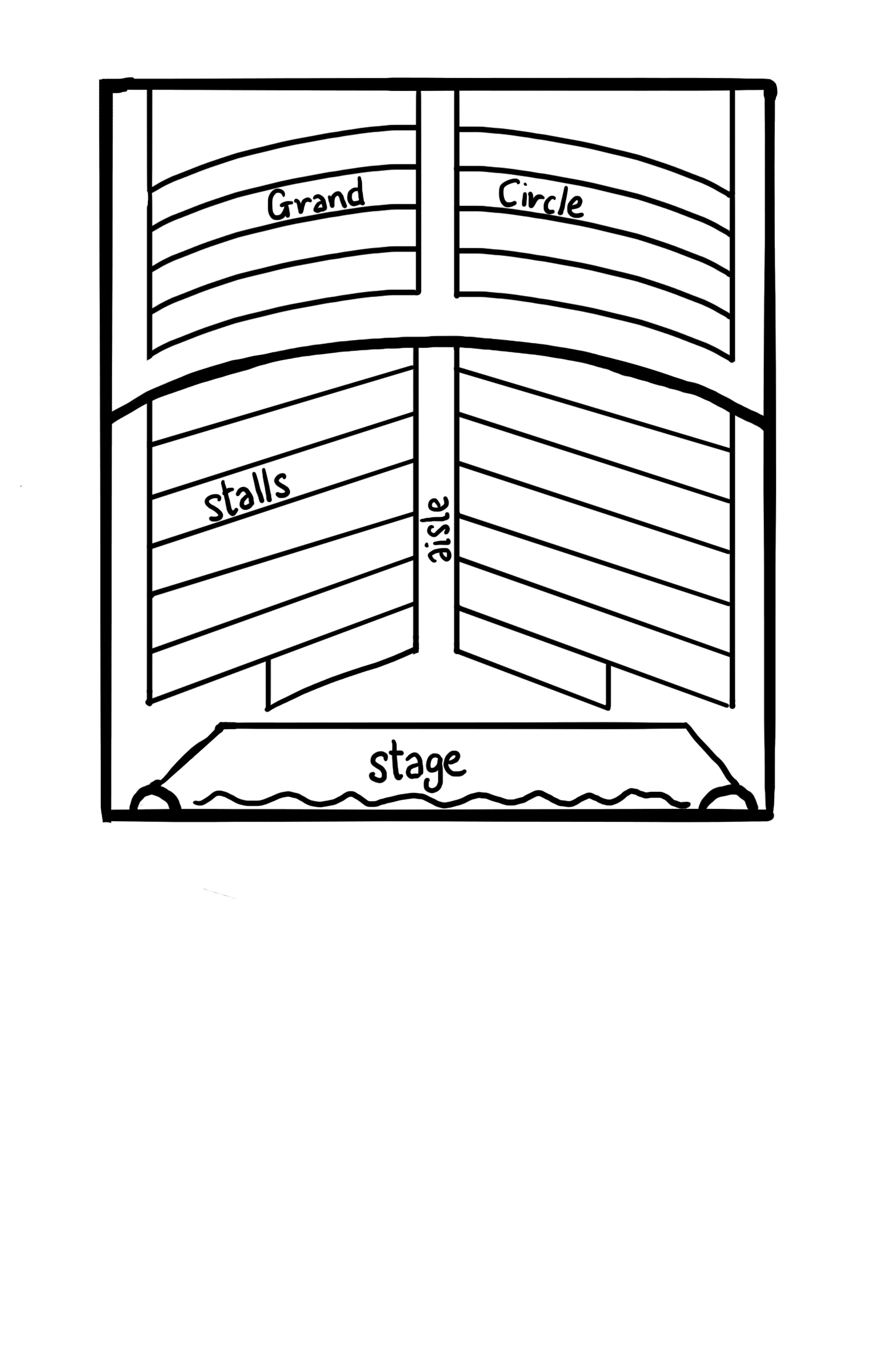 The Cat And The Fiddle Page 42 Theatre Diagram