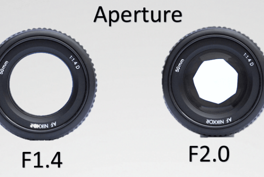 Aperture means in hindi