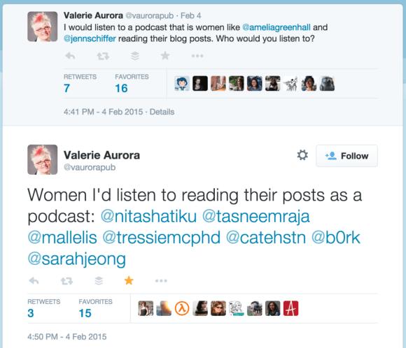 women reading blog posts