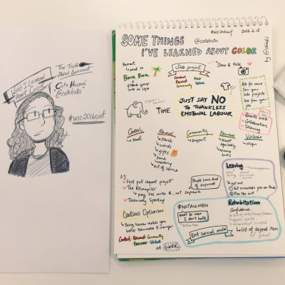 sketchnotes and doodle from my Some Things I've Learned About Color talk