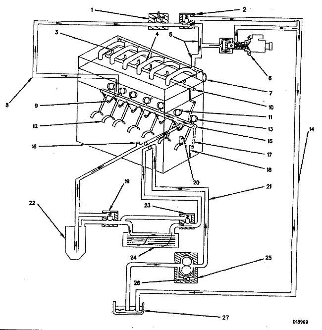 Cat 3126 Huei System