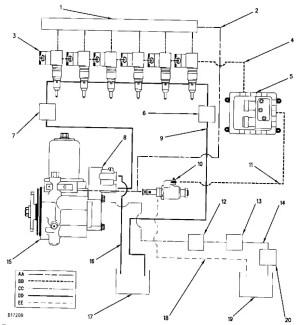 3100 HEUI Diesel Truck Engine Fuel System | Caterpillar Engines Troubleshooting