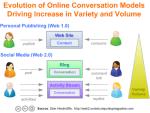 La conversazione infinita: come cambiano i modelli di conversazione online nel web 2.0