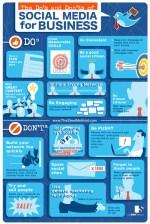 Social media: cosa fare e cosa non fare in un'infografica