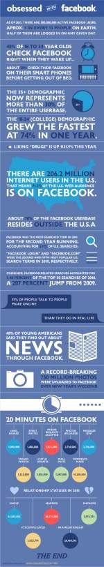 Ossessionati da Facebook [Infografica]