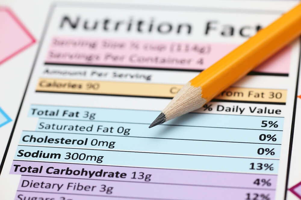 Food Labelling Regulations What You Need To Know